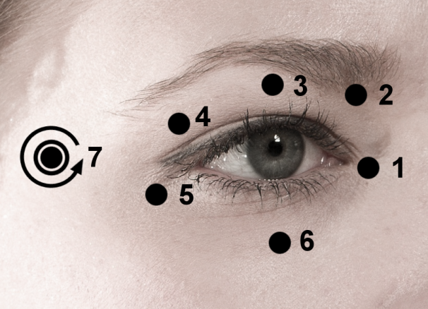 Contour des yeux points d'acupression